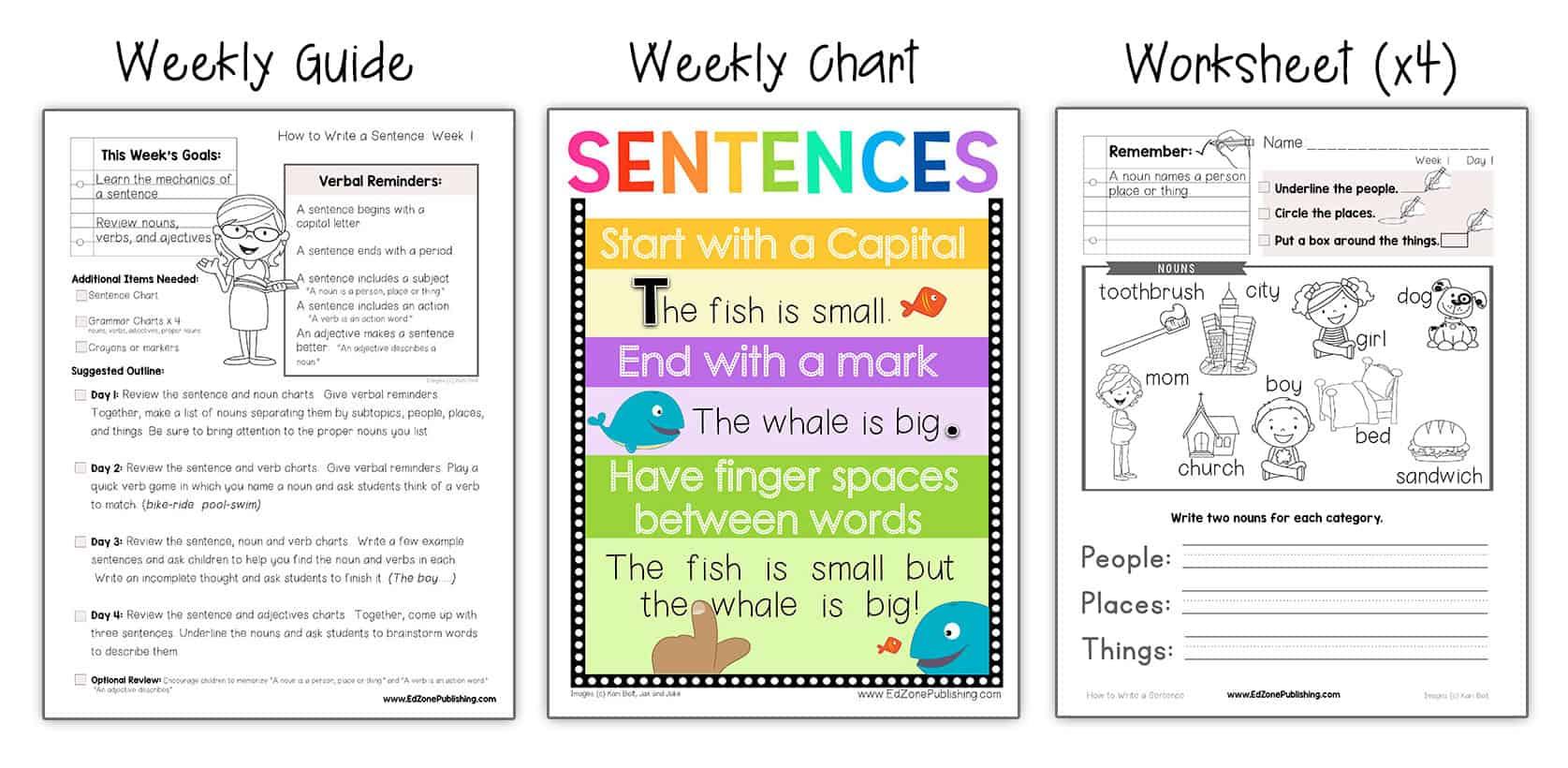 teaching how to write sentence