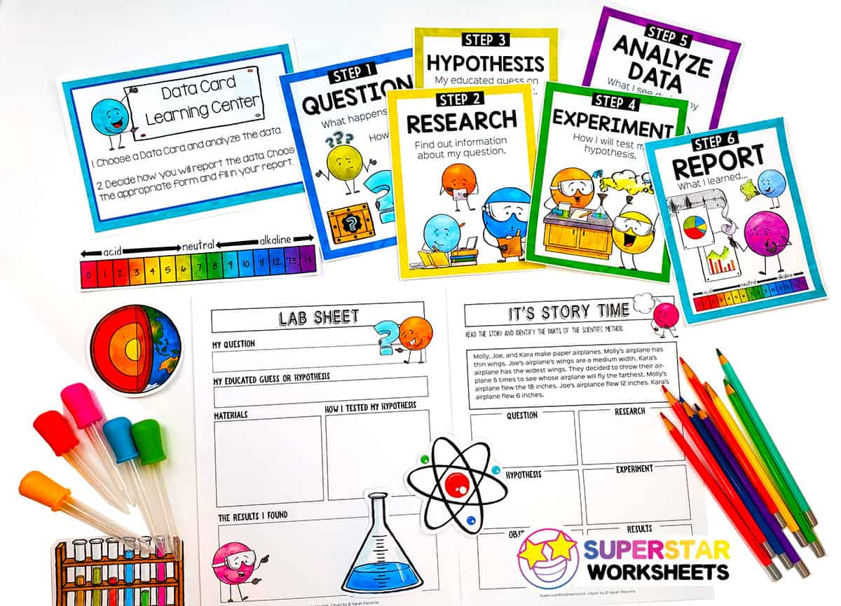 Simple Science Projects for Kids - The Crafty Classroom In Scientific Method Worksheet Elementary